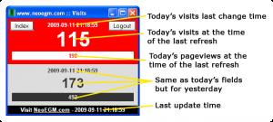 GoogleAnalyticsVisits_VisitsExplained